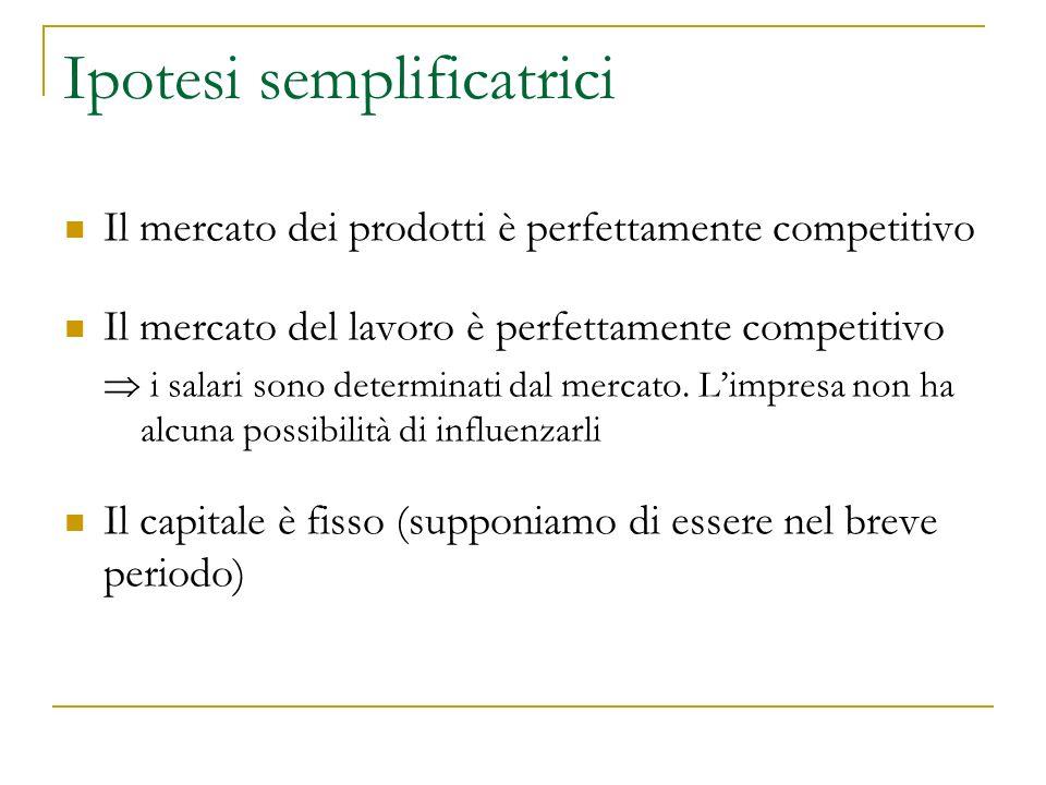 Ipotesi semplificatrici Il mercato dei prodotti è perfettamente competitivo Il mercato del lavoro è perfettamente competitivo i salari sono determinat
