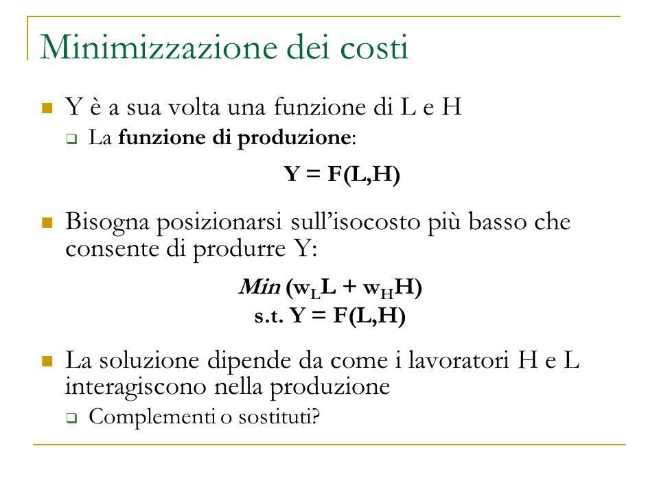 Minimizzazione dei costi Y è a sua volta una funzione di L e H La funzione di produzione: Y = F(L,H) Bisogna posizionarsi sullisocosto più basso che consente di produrre Y: Min (w L L + w H H) s.t.