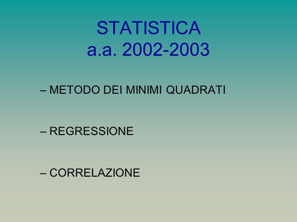 STATISTICA a.a. 2002-2003 –METODO DEI MINIMI QUADRATI –REGRESSIONE –CORRELAZIONE