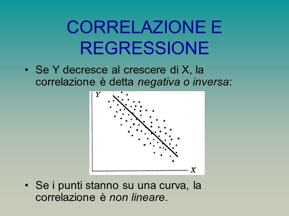 CORRELAZIONE E REGRESSIONE Se Y decresce al crescere di X, la correlazione è detta negativa o inversa: Se i punti stanno su una curva, la correlazione è non lineare.