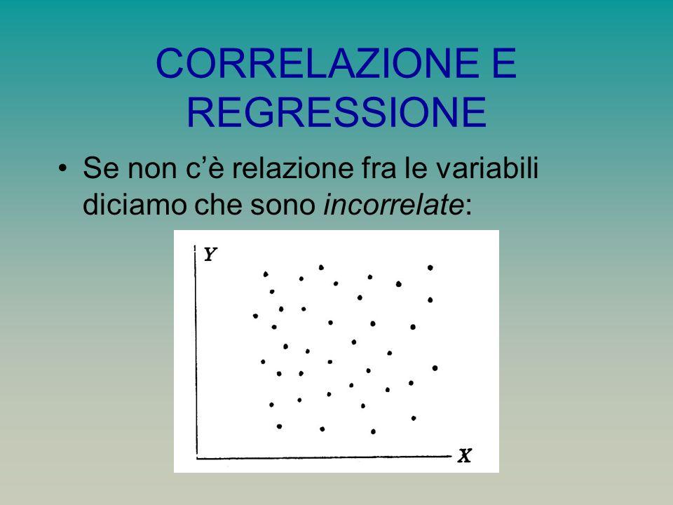 CORRELAZIONE E REGRESSIONE Se non cè relazione fra le variabili diciamo che sono incorrelate: