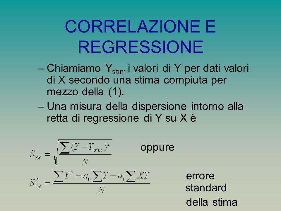 CORRELAZIONE E REGRESSIONE –Chiamiamo Y stim i valori di Y per dati valori di X secondo una stima compiuta per mezzo della (1).