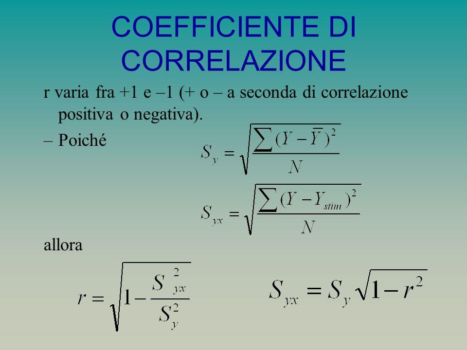 COEFFICIENTE DI CORRELAZIONE r varia fra +1 e –1 (+ o – a seconda di correlazione positiva o negativa).