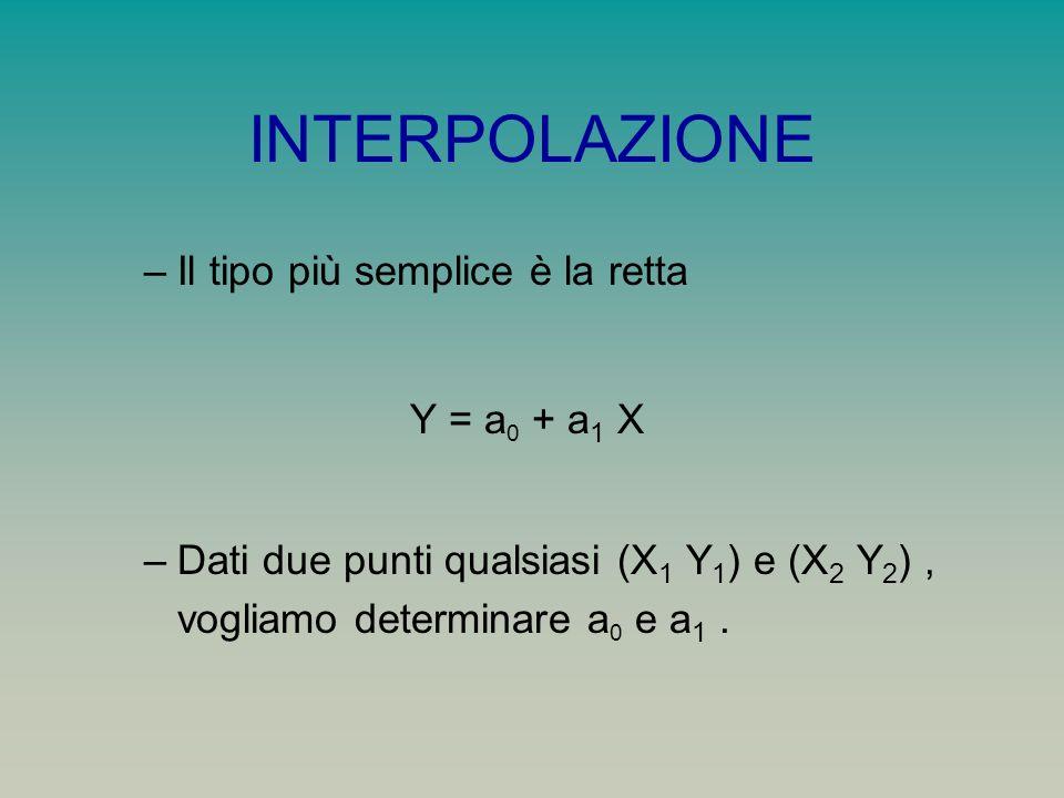 CORRELAZIONE E REGRESSIONE La correlazione indica il grado di relazione fra le variabili.