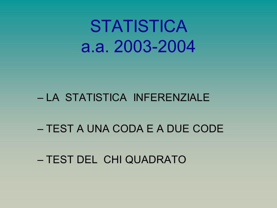 STATISTICA a.a. 2003-2004 –LA STATISTICA INFERENZIALE –TEST A UNA CODA E A DUE CODE –TEST DEL CHI QUADRATO