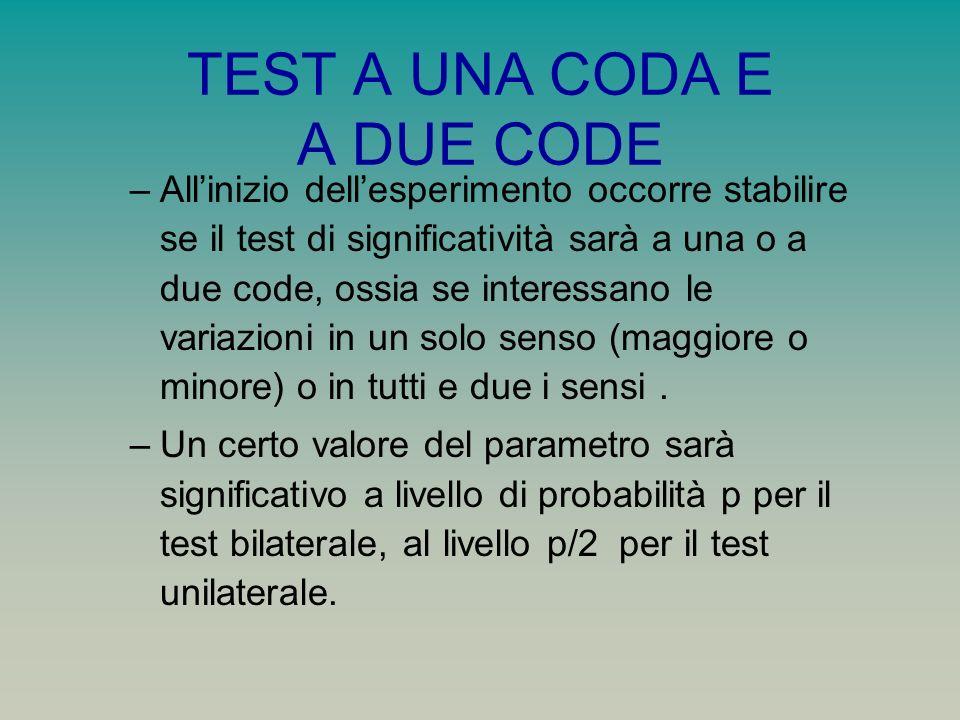 TEST A UNA CODA E A DUE CODE –Allinizio dellesperimento occorre stabilire se il test di significatività sarà a una o a due code, ossia se interessano