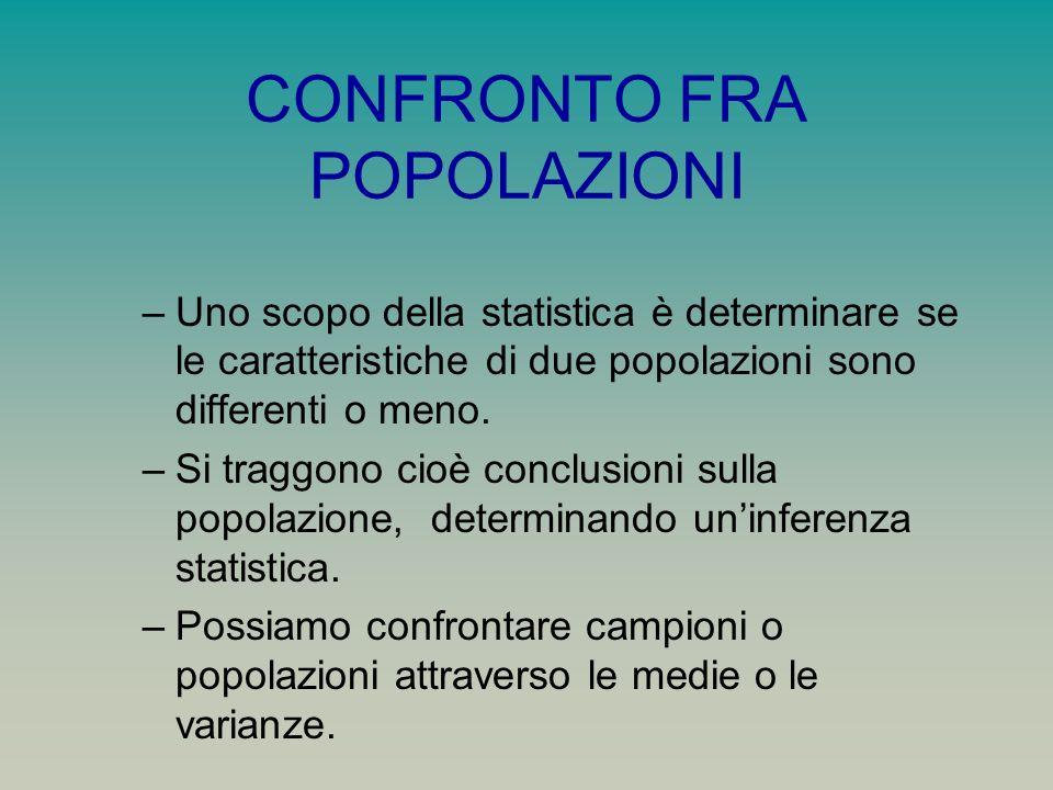 CONFRONTO FRA POPOLAZIONI –Uno scopo della statistica è determinare se le caratteristiche di due popolazioni sono differenti o meno. –Si traggono cioè