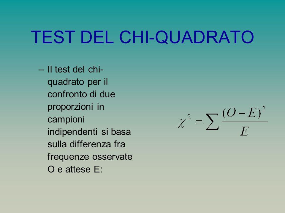 TEST DEL CHI-QUADRATO –Il test del chi- quadrato per il confronto di due proporzioni in campioni indipendenti si basa sulla differenza fra frequenze o
