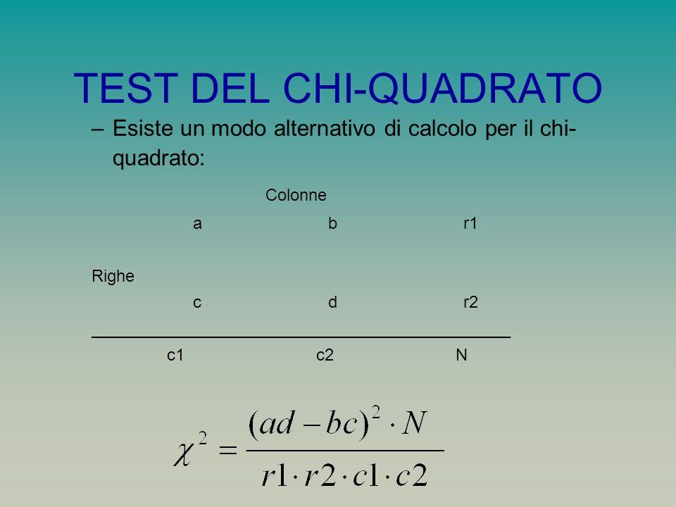 TEST DEL CHI-QUADRATO –Esiste un modo alternativo di calcolo per il chi- quadrato: Colonne abr1 Righe cdr2 ___________________________________________