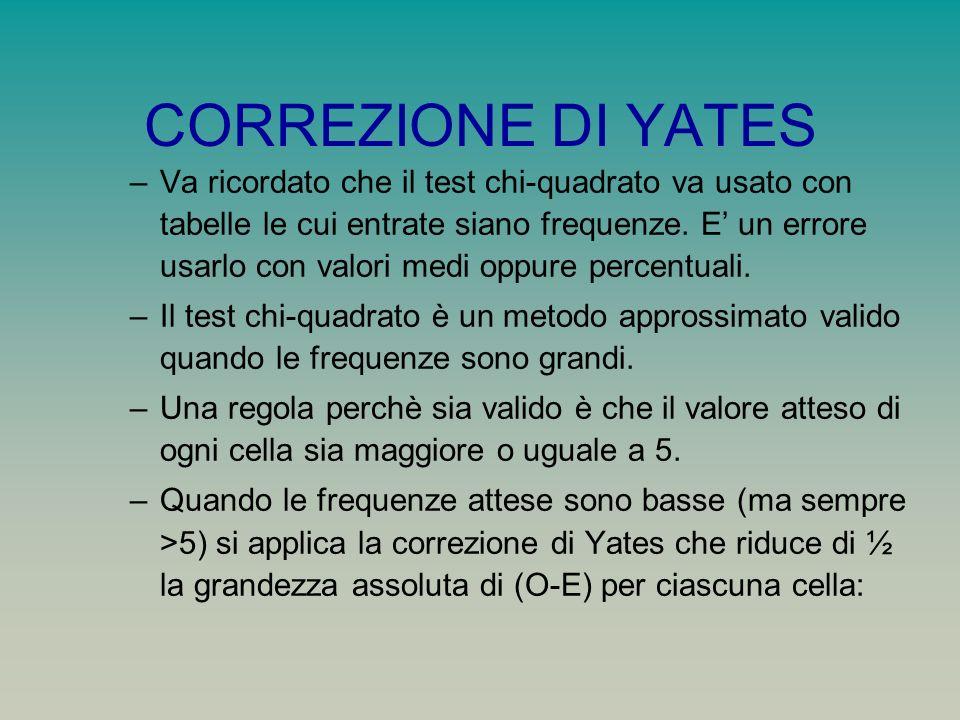 CORREZIONE DI YATES –Va ricordato che il test chi-quadrato va usato con tabelle le cui entrate siano frequenze. E un errore usarlo con valori medi opp