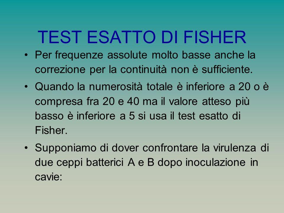 TEST ESATTO DI FISHER Per frequenze assolute molto basse anche la correzione per la continuità non è sufficiente. Quando la numerosità totale è inferi