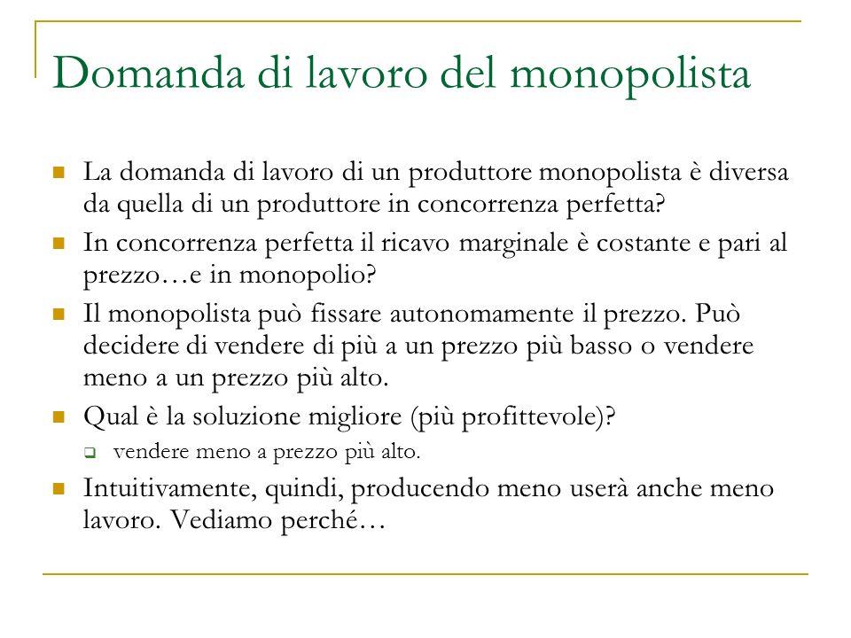 Monopolio sul mercato dei prodotti Prezzo Domanda Ricavo marginale (MR) 4,8 10 5 A B 11 2,8 C 12 4,6 2,2 Quantità B C 5x10=50 4,8x11=52,8 4,6x12=55,2
