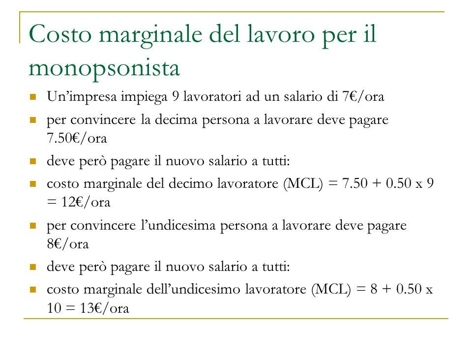 La domanda di lavoro del monopsonista In monopsonio il costo marginale del lavoro è sempre superiore al salario.