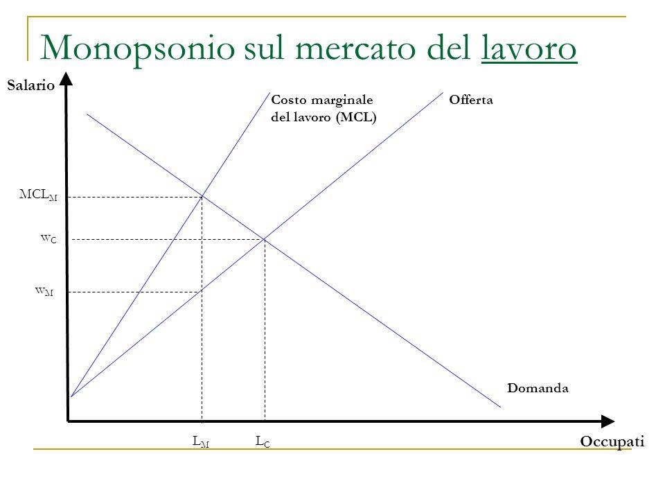 Derivazione grafica della domanda di lavoro
