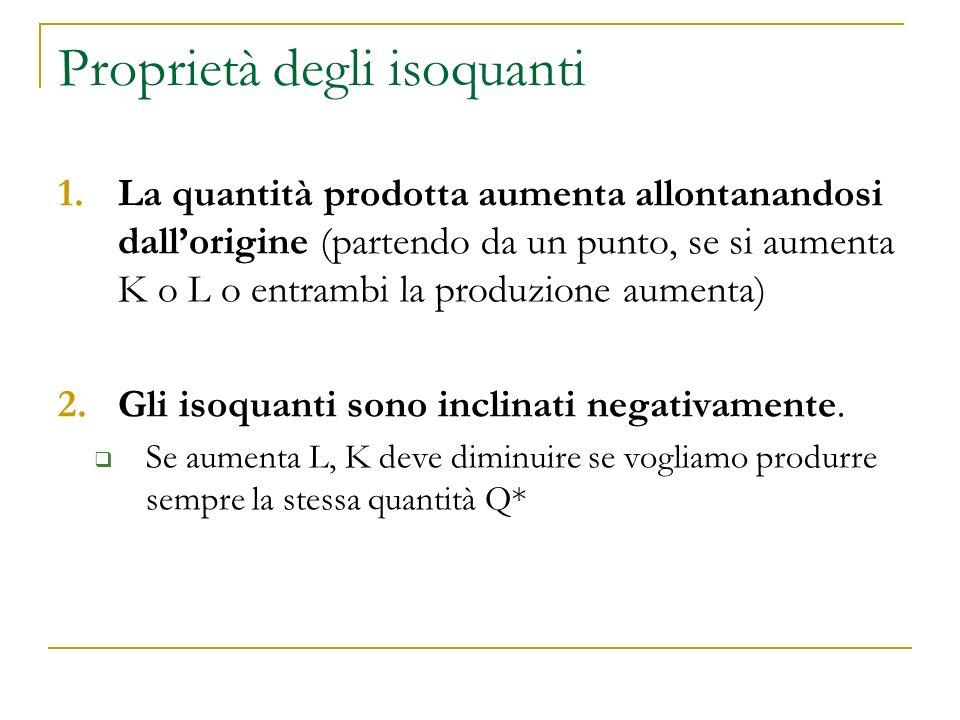 Rappresentazione grafica della tecnologia: gli isoquanti K L Q=Q* Q=Q< Q* Q=Q > Q*