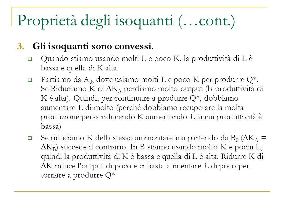 Gli isoquanti sono convessi K L A0A0 B0B0 LALA KAKA A1A1 KBKB LBLB K A = K B L A > L B Q=Q* B1B1