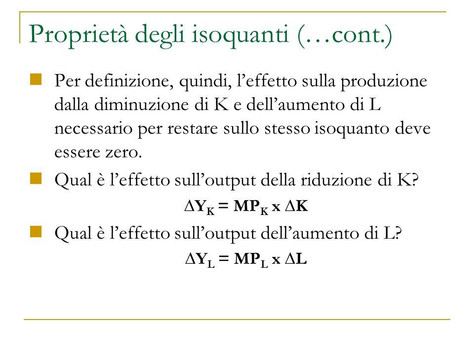 Proprietà degli isoquanti (…cont.) Per restare sullo stesso isoquanto, la somma di queste variazioni deve essere uguale a zero: Y = Y K + Y L = (MP K x K) + (MP L x L) = 0 Da questa espressione è facile calcolare linclinazione dellisoquanto: (MP K x K) + (MP L x L) = 0 K/L = - MP L / MP K Linclinazione dellisoquanto è uguale al rapporto tra le produttività marginali