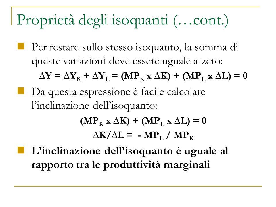 Gli isocosti Concetto analogo allisoquanto per i costi è lisocosto Isocosto = insieme di tutte le combinazioni di K e L che hanno lo stesso costo totale Esempio: Salario = 10 Costo del capitale = 20 Costo totale (TC) = 10 x L + 20 x K In generale: TC = wL + rK Sul piano K-L lisocosto è un segmento inclinato negativamente