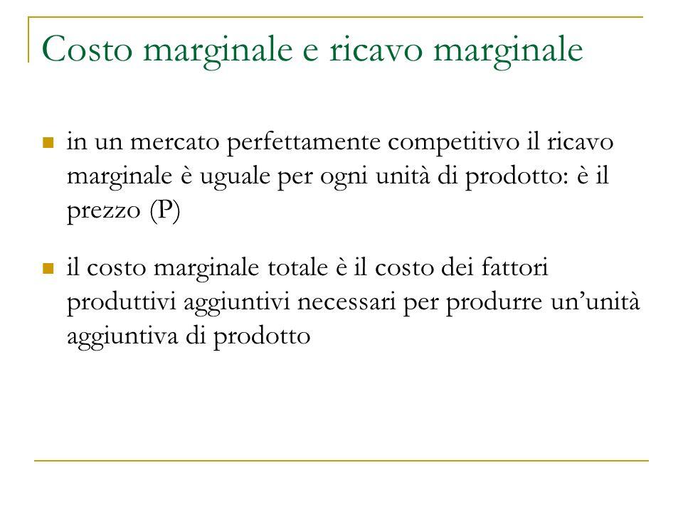 Come si calcola il costo marginale.
