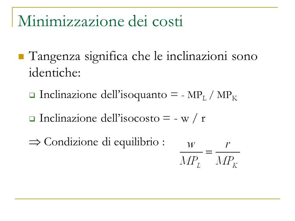Tangenza significa che le inclinazioni sono identiche: Inclinazione dellisoquanto = - MP L / MP K Inclinazione dellisocosto = - w / r Condizione di eq