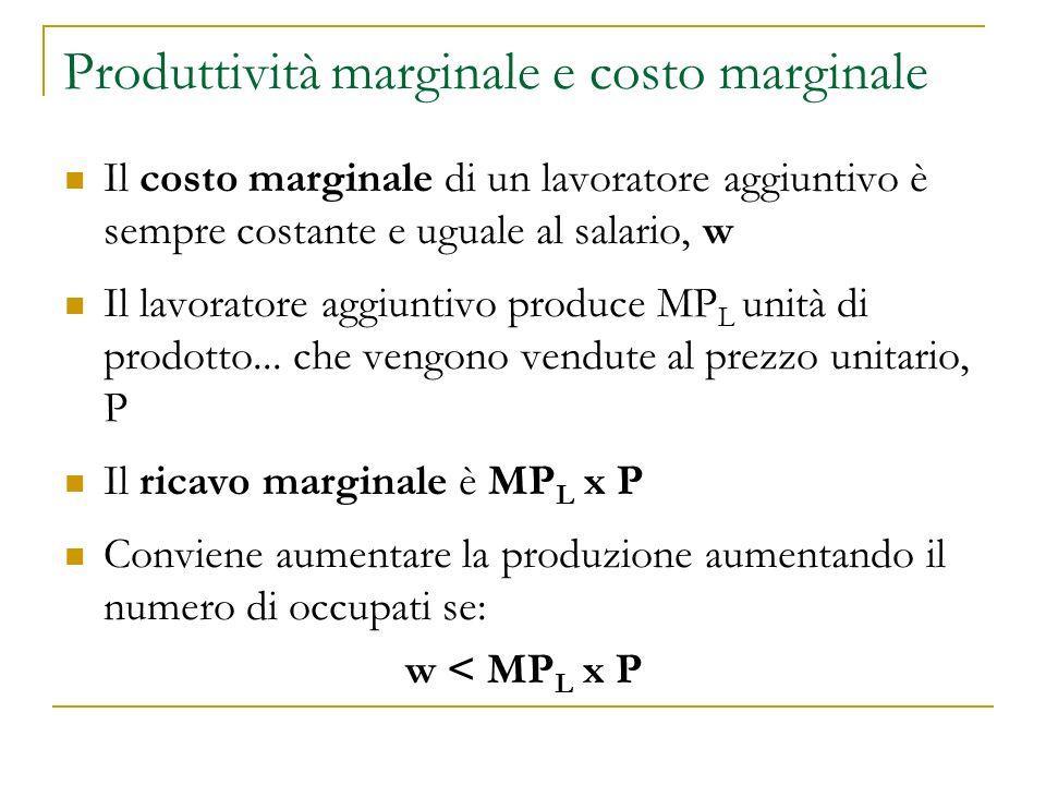 Produttività marginale del lavoro e domanda di lavoro Limpresa decide il livello di occupazione seguendo queste regole: 1.