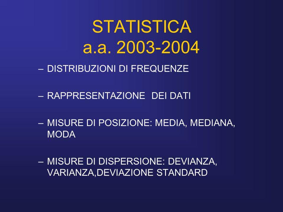 STATISTICA a.a. 2003-2004 –DISTRIBUZIONI DI FREQUENZE –RAPPRESENTAZIONE DEI DATI –MISURE DI POSIZIONE: MEDIA, MEDIANA, MODA –MISURE DI DISPERSIONE: DE