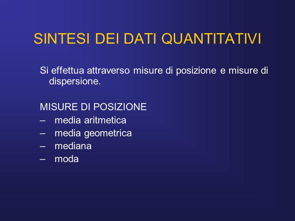 SINTESI DEI DATI QUANTITATIVI Si effettua attraverso misure di posizione e misure di dispersione. MISURE DI POSIZIONE –media aritmetica –media geometr
