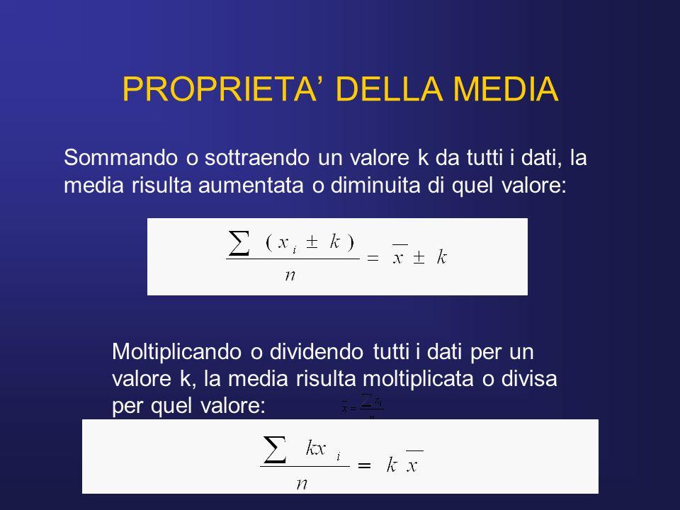 PROPRIETA DELLA MEDIA Sommando o sottraendo un valore k da tutti i dati, la media risulta aumentata o diminuita di quel valore: Moltiplicando o divide