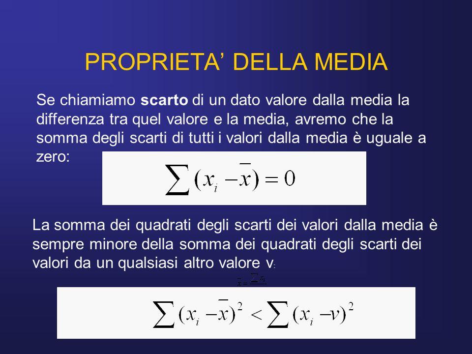 PROPRIETA DELLA MEDIA Se chiamiamo scarto di un dato valore dalla media la differenza tra quel valore e la media, avremo che la somma degli scarti di