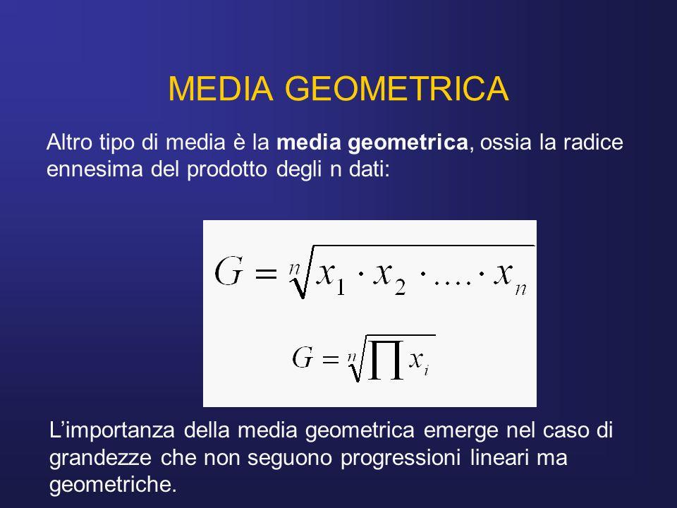 MEDIA GEOMETRICA Altro tipo di media è la media geometrica, ossia la radice ennesima del prodotto degli n dati: Limportanza della media geometrica eme