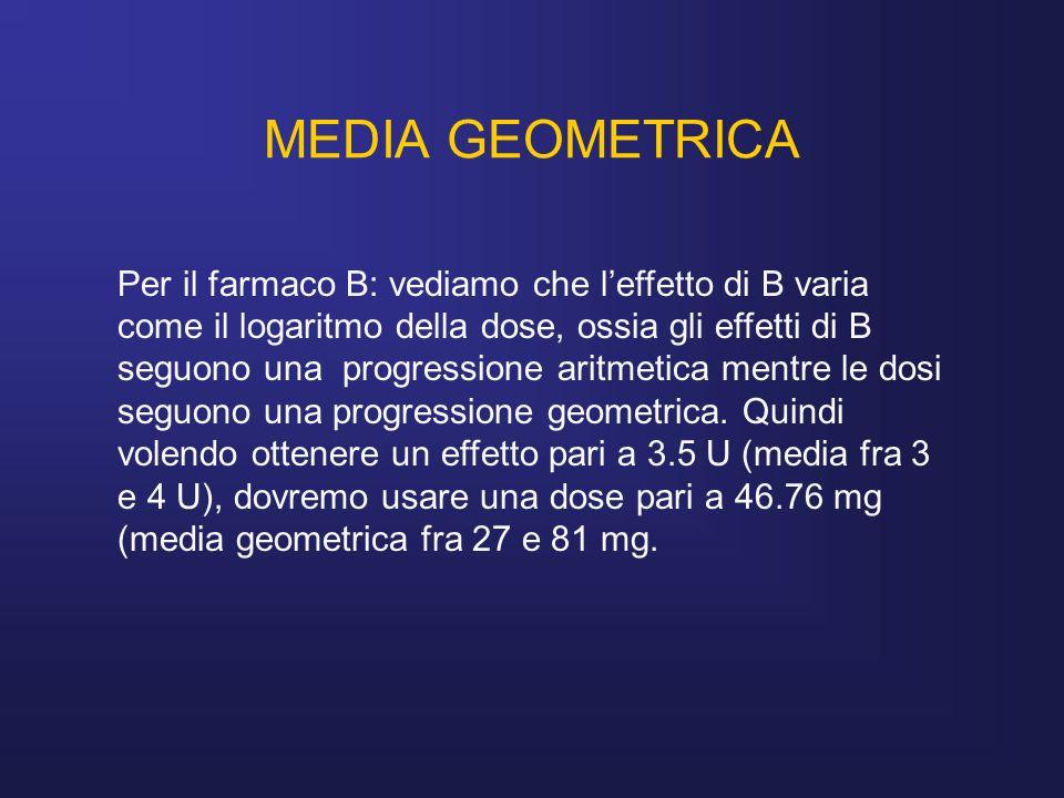 MEDIA GEOMETRICA Per il farmaco B: vediamo che leffetto di B varia come il logaritmo della dose, ossia gli effetti di B seguono una progressione aritm