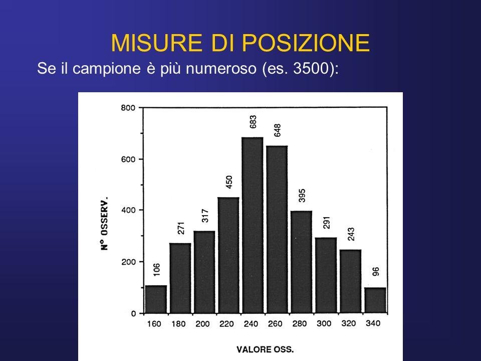 MISURE DI POSIZIONE Se il campione è più numeroso (es. 3500):