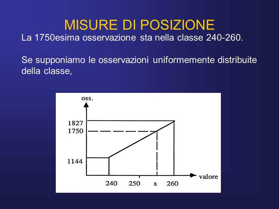 MISURE DI POSIZIONE La 1750esima osservazione sta nella classe 240-260. Se supponiamo le osservazioni uniformemente distribuite della classe,