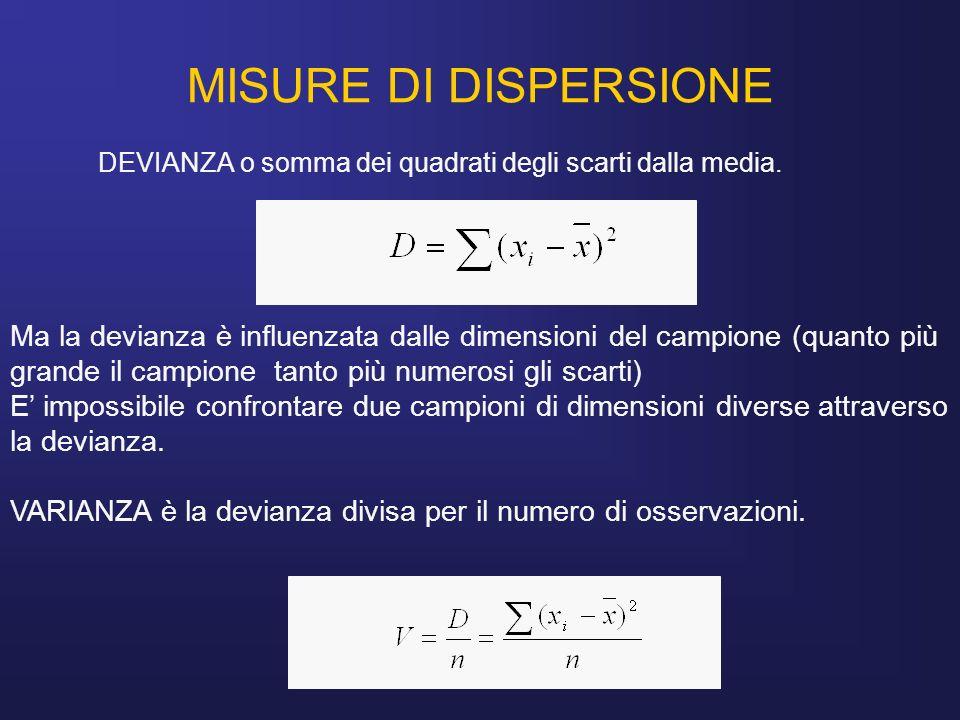 MISURE DI DISPERSIONE DEVIANZA o somma dei quadrati degli scarti dalla media. Ma la devianza è influenzata dalle dimensioni del campione (quanto più g