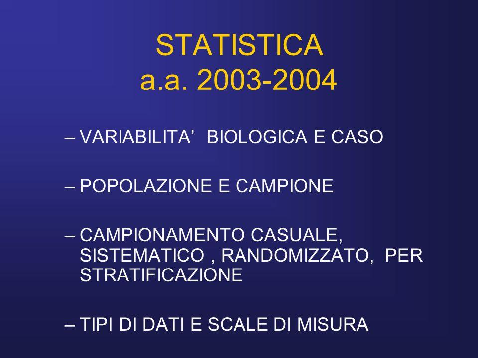 STATISTICA a.a. 2003-2004 –VARIABILITA BIOLOGICA E CASO –POPOLAZIONE E CAMPIONE –CAMPIONAMENTO CASUALE, SISTEMATICO, RANDOMIZZATO, PER STRATIFICAZIONE