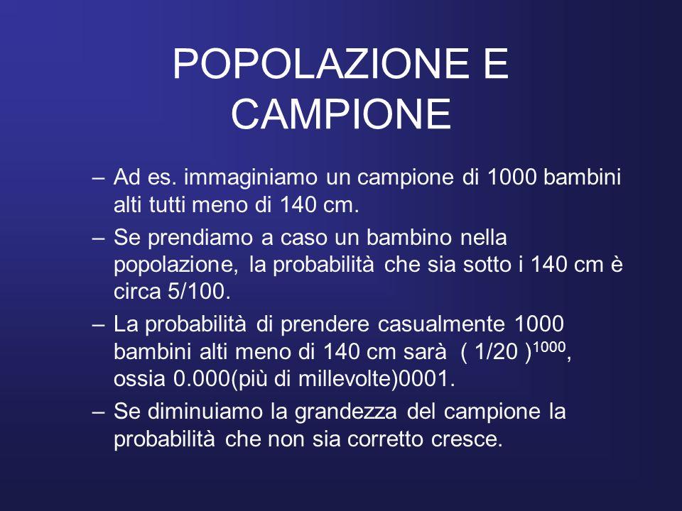 POPOLAZIONE E CAMPIONE –Ad es. immaginiamo un campione di 1000 bambini alti tutti meno di 140 cm. –Se prendiamo a caso un bambino nella popolazione, l