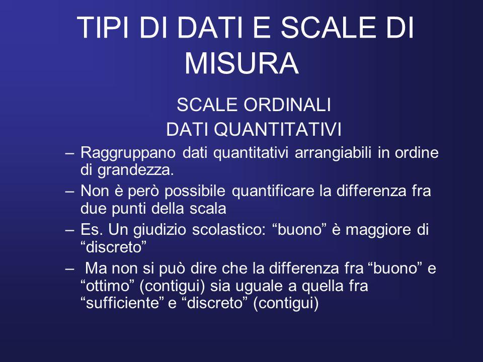 TIPI DI DATI E SCALE DI MISURA SCALE ORDINALI DATI QUANTITATIVI –Raggruppano dati quantitativi arrangiabili in ordine di grandezza. –Non è però possib