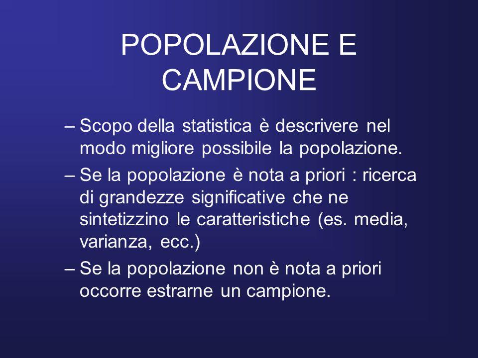 POPOLAZIONE E CAMPIONE –Scopo della statistica è descrivere nel modo migliore possibile la popolazione. –Se la popolazione è nota a priori : ricerca d