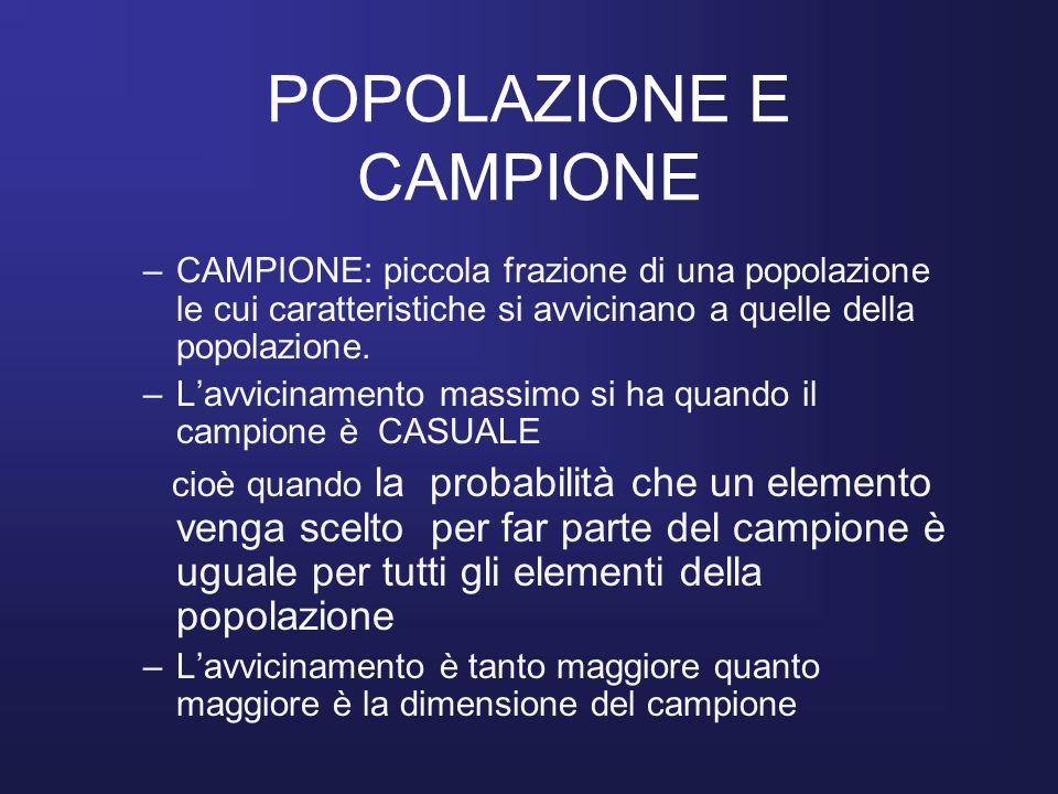 POPOLAZIONE E CAMPIONE –CAMPIONE: piccola frazione di una popolazione le cui caratteristiche si avvicinano a quelle della popolazione. –Lavvicinamento