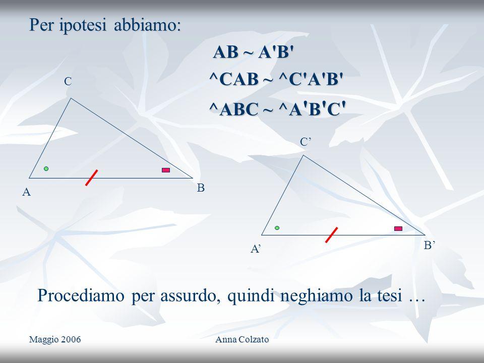 Maggio 2006Anna Colzato Per ipotesi abbiamo: AB ~ A'B' AB ~ A'B' ^CAB ~ ^C'A'B' ^CAB ~ ^C'A'B' ^ABC ~ ^A ' B ' C ' ^ABC ~ ^A ' B ' C ' C A B C A B Pro