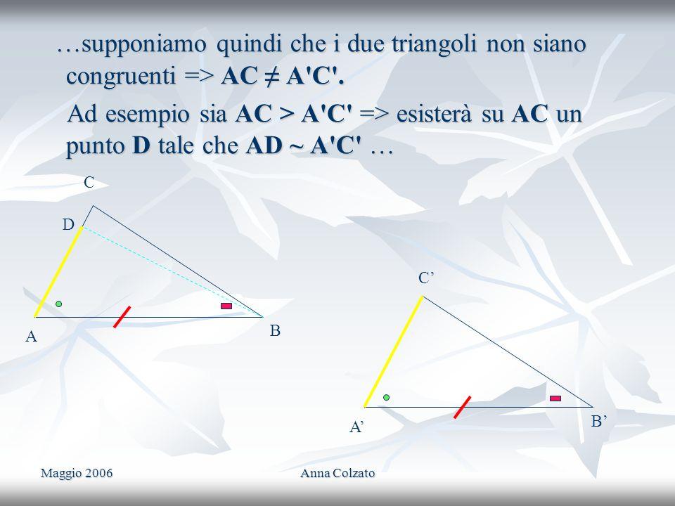 Maggio 2006Anna Colzato …supponiamo quindi che i due triangoli non siano congruenti => AC A'C'. …supponiamo quindi che i due triangoli non siano congr
