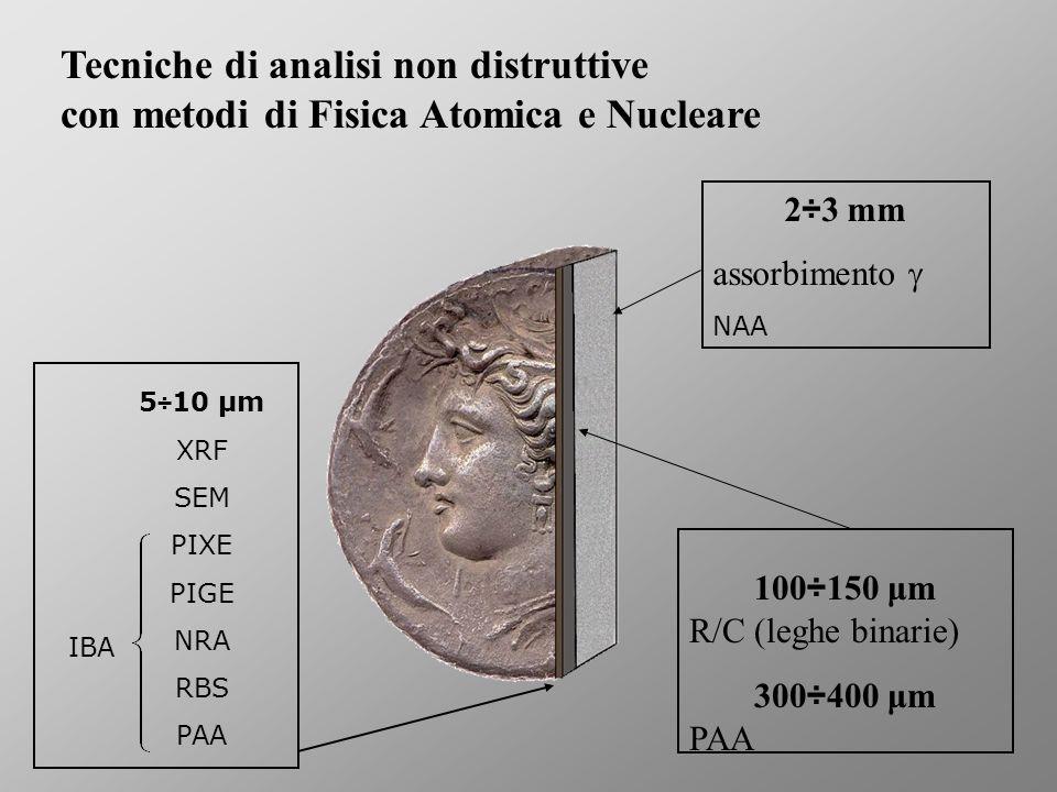 IBA 5÷10 μm XRF SEM PIXE PIGE NRA RBS PAA 100÷150 μm R/C (leghe binarie) 300÷400 μm PAA 2÷3 mm assorbimento NAA Tecniche di analisi non distruttive co