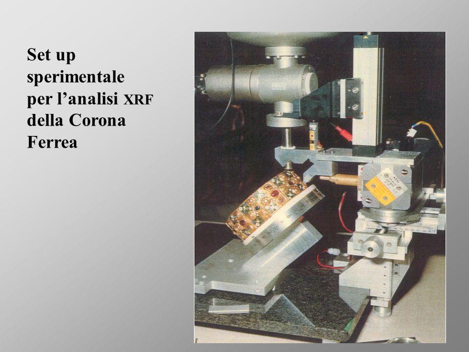 Set up sperimentale per lanalisi XRF della Corona Ferrea