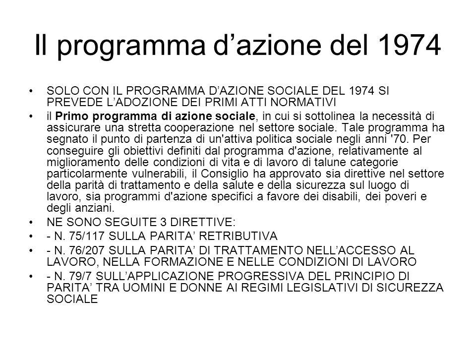 Il programma dazione del 1974 SOLO CON IL PROGRAMMA DAZIONE SOCIALE DEL 1974 SI PREVEDE LADOZIONE DEI PRIMI ATTI NORMATIVI il Primo programma di azione sociale, in cui si sottolinea la necessità di assicurare una stretta cooperazione nel settore sociale.