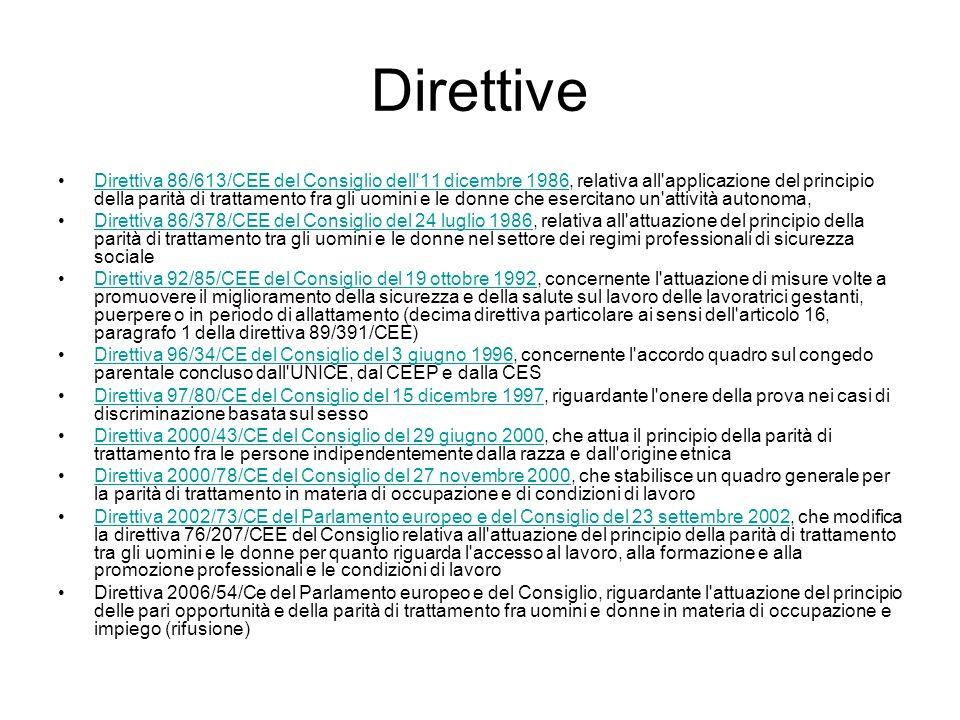 Direttive Direttiva 86/613/CEE del Consiglio dell 11 dicembre 1986, relativa all applicazione del principio della parità di trattamento fra gli uomini e le donne che esercitano un attività autonoma,Direttiva 86/613/CEE del Consiglio dell 11 dicembre 1986 Direttiva 86/378/CEE del Consiglio del 24 luglio 1986, relativa all attuazione del principio della parità di trattamento tra gli uomini e le donne nel settore dei regimi professionali di sicurezza socialeDirettiva 86/378/CEE del Consiglio del 24 luglio 1986 Direttiva 92/85/CEE del Consiglio del 19 ottobre 1992, concernente l attuazione di misure volte a promuovere il miglioramento della sicurezza e della salute sul lavoro delle lavoratrici gestanti, puerpere o in periodo di allattamento (decima direttiva particolare ai sensi dell articolo 16, paragrafo 1 della direttiva 89/391/CEE)Direttiva 92/85/CEE del Consiglio del 19 ottobre 1992 Direttiva 96/34/CE del Consiglio del 3 giugno 1996, concernente l accordo quadro sul congedo parentale concluso dall UNICE, dal CEEP e dalla CESDirettiva 96/34/CE del Consiglio del 3 giugno 1996 Direttiva 97/80/CE del Consiglio del 15 dicembre 1997, riguardante l onere della prova nei casi di discriminazione basata sul sessoDirettiva 97/80/CE del Consiglio del 15 dicembre 1997 Direttiva 2000/43/CE del Consiglio del 29 giugno 2000, che attua il principio della parità di trattamento fra le persone indipendentemente dalla razza e dall origine etnicaDirettiva 2000/43/CE del Consiglio del 29 giugno 2000 Direttiva 2000/78/CE del Consiglio del 27 novembre 2000, che stabilisce un quadro generale per la parità di trattamento in materia di occupazione e di condizioni di lavoroDirettiva 2000/78/CE del Consiglio del 27 novembre 2000 Direttiva 2002/73/CE del Parlamento europeo e del Consiglio del 23 settembre 2002, che modifica la direttiva 76/207/CEE del Consiglio relativa all attuazione del principio della parità di trattamento tra gli uomini e le donne per quanto riguarda l accesso al lavoro, all
