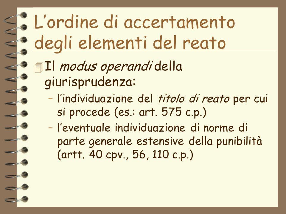 Lordine di accertamento degli elementi del reato 4 Il modus operandi della giurisprudenza: –lindividuazione del titolo di reato per cui si procede (es.: art.