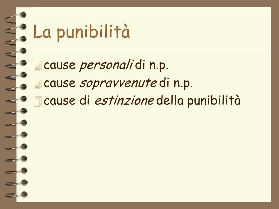 La punibilità 4 cause personali di n.p. 4 cause sopravvenute di n.p.