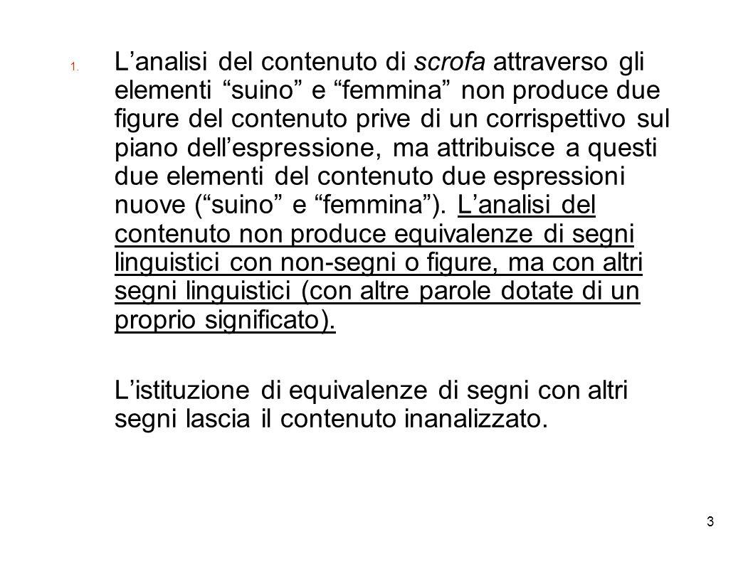 3 1. Lanalisi del contenuto di scrofa attraverso gli elementi suino e femmina non produce due figure del contenuto prive di un corrispettivo sul piano
