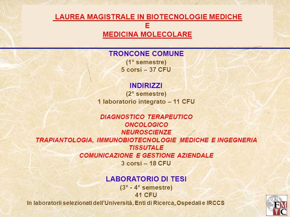 LAUREA MAGISTRALE IN BIOTECNOLOGIE MEDICHE E MEDICINA MOLECOLARE TRONCONE COMUNE (1° semestre) 5 corsi – 37 CFU INDIRIZZI (2° semestre) 1 laboratorio integrato – 11 CFU DIAGNOSTICO TERAPEUTICO ONCOLOGICO NEUROSCIENZE TRAPIANTOLOGIA, IMMUNOBIOTECNOLOGIE MEDICHE E INGEGNERIA TISSUTALE COMUNICAZIONE E GESTIONE AZIENDALE 3 corsi – 18 CFU LABORATORIO DI TESI (3° - 4° semestre) 41 CFU In laboratorii selezionati dellUniversità, Enti di Ricerca, Ospedali e IRCCS