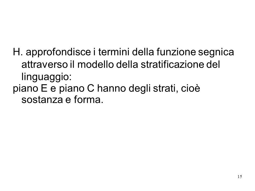 15 H. approfondisce i termini della funzione segnica attraverso il modello della stratificazione del linguaggio: piano E e piano C hanno degli strati,